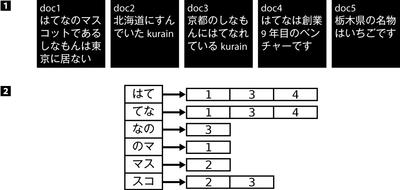 P205_誤