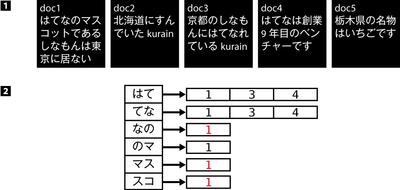 P205_正