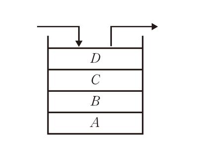 P34問2の図