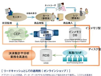 P3構成図_誤