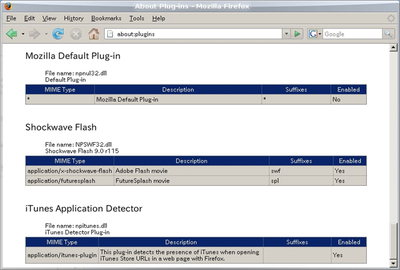 図3 Wineで動作するWindows Firefox + Windows Flash9
