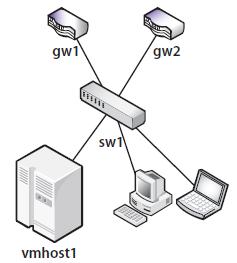 図2 最も単純な接続例