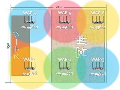 図2 会場無線AP配置図