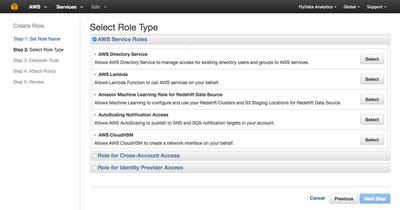 図2 Amazon IAMのロールタイプ選択画面