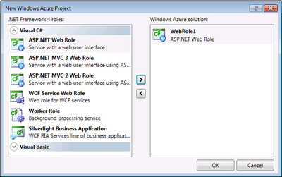 図2 Windows Azure Project(ASP.NET Web Role)を作成