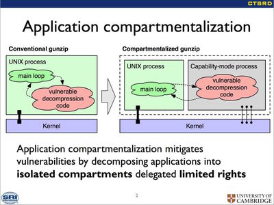 図1 CHERI - A Hybrid Capability-System Architecture for Scalable Software Compartmentalizationより抜粋