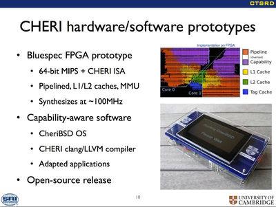 図2 CHERI - A Hybrid Capability-System Architecture for Scalable Software Compartmentalizationより抜粋