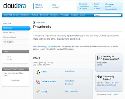 図 CDHダウンロードページ