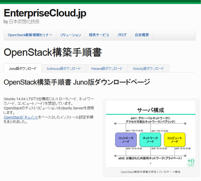 「OpenStack構築手順書」のダウンロードサイト