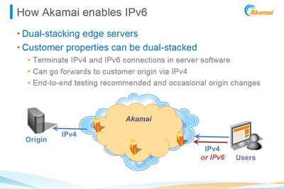 アカマイによるIPv6サービスのイメージ