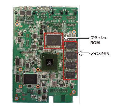 図1 メイン基板