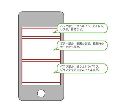図1 動画選択後のページのイメージ
