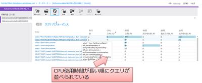 図5 SQL Azure管理ポータルでクエリ表示
