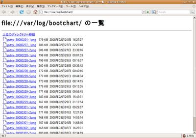 図1 /var/log/bootchart/ディレクトリをFirefoxで表示させた例