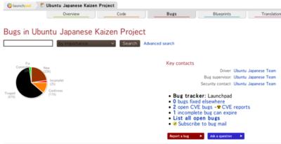 図2 bugs.launchpad.netでの検索