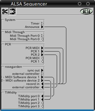図11 Aconnectguiでtimidity++とRosegarden,USB接続のPCR-M30を接続。出音はtimidity++のバックエンドに依存するため,ここからはコントロールできない