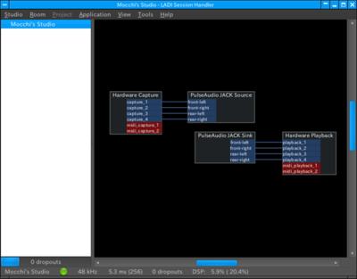 図9 JACKの起動に成功するとハードウェアとの入出力が見える