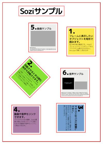 図2 赤のボックスで囲った部分が表示される