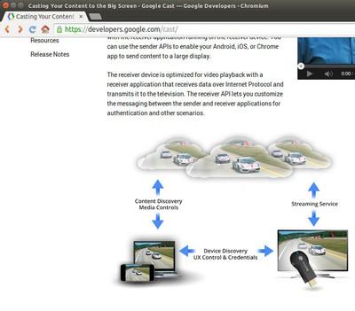 図2 Chromecastとその周辺の役割(Google Developersより)