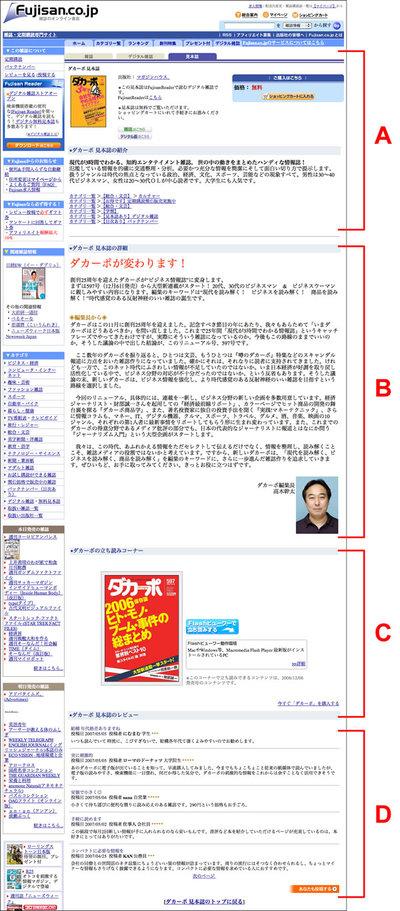 デジタル雑誌のページ(例:マガジンハウスのダカーポ)