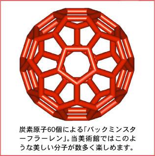 炭素原子60個による「バックミンスターフラーレン」
