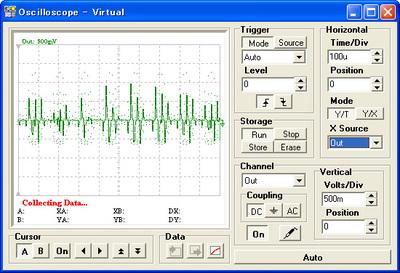 オシロスコープ。発振や変調などの難しいしくみも,各所の波形を見比べると回路で何が起こっているのかがイメージできる