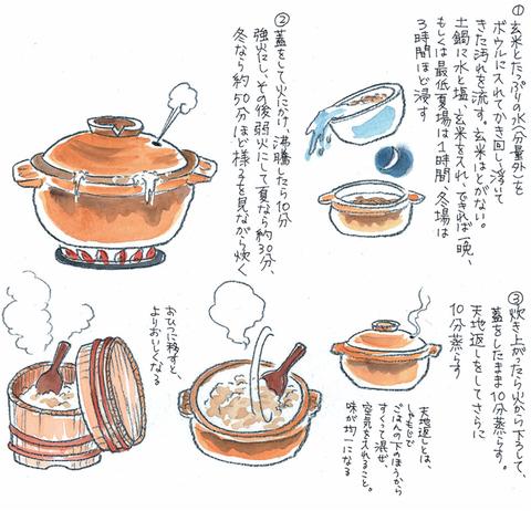 玄米ごはんの炊きかた(「普段に生かす にほんの台所道具」より抜粋)
