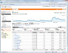 トラフィックサマリーでは,検索エンジンからどういったキーワードで検索してきたのかが分析できます