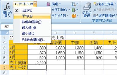 SUM関数やAVERAGE関数には専用のボタンが与えられている。会社でいえば取締役待遇だ