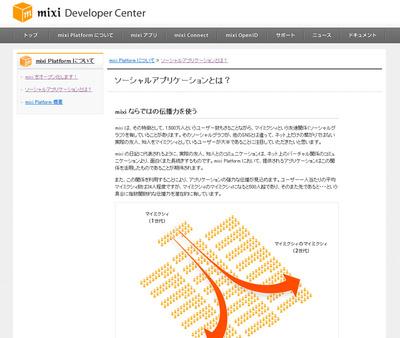 mixiの開発者向けサイト。mixiアプリはmixiをオープン化するためのmixi Platformの1つとして展開されている