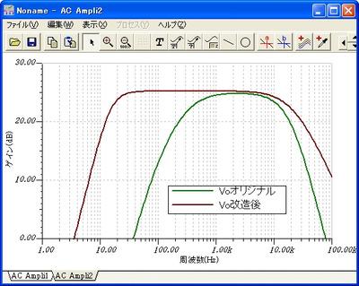図2 周波数特性
