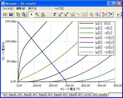 図4 6BQ5ウルトラリニア接続のプレート特性