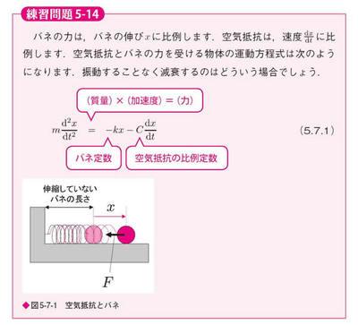 図 練習問題5-14