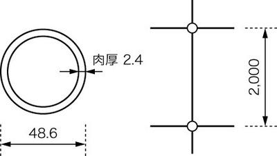 図3 単管足場垂直材の座屈応力の問題例