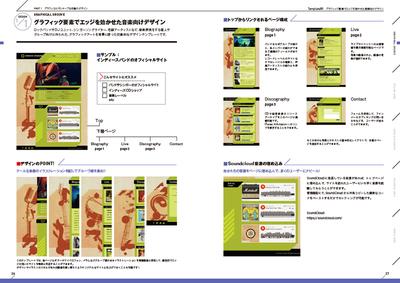 テンプレートを利用したサンプルで紹介しています。画像とテキストを入れてインディーズバンドのオフィシャルサイトとしたものです(PART1のTemplate01)
