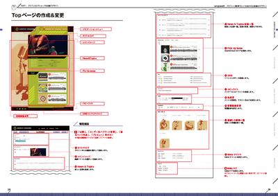 Topページの構成と管理画面の解説です。それぞれの要素が管理画面のどの部分で設定できるかがわかります