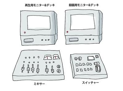 アナログ編集機イメージ