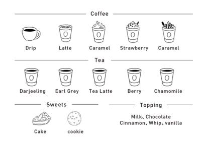 イラストと文字の配置距離がすべて等しく,商品イメージと商品名の関係性が直感的にはわかりません