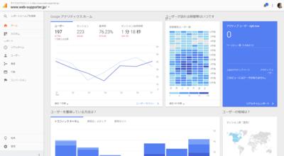 Googleアナリティクスのホーム画面。重要なデータが一覧できるようになっています。左のサイドメニューの「レポート」欄の項目をクリックすると,より詳細なデータを確認することができます