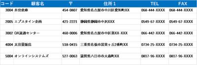表2 Excel VBA 実行後の表