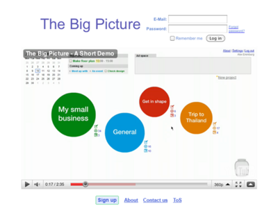 図6 The Big Pictureトップページでは動画で操作法を紹介