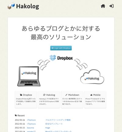 図6 Dropboxと連動したブログサービス