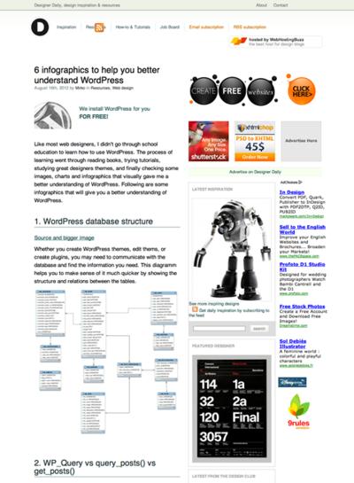 図4 WordPress関連のインフォグラフィックスを6つ紹介