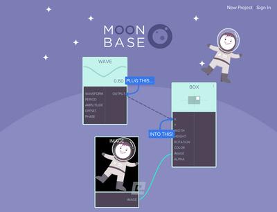 図6 HTML5アニメーションを簡単に作れるサービス