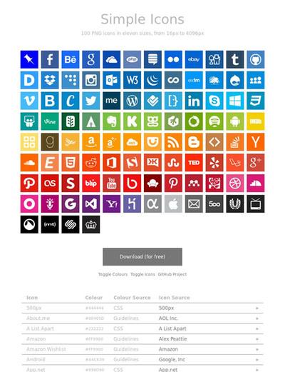 図2 フラットデザインのソーシャルメディアアイコンセット
