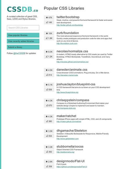 図2 CSSライブラリの厳選データベース