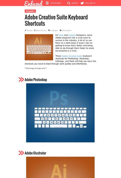 図5 Adobe CSのキーボードショートカット集