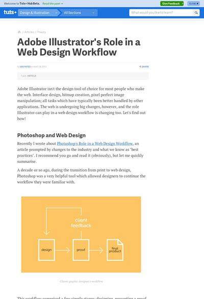 図1 WebデザインのワークフローにおけるIllustratorの役割