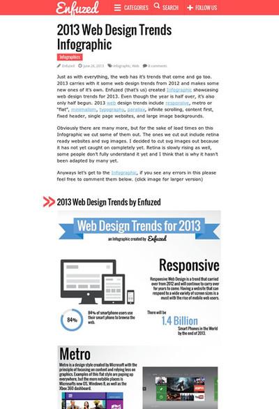 図1 2013年のWebデザインのトレンドのインフォグラフィックス