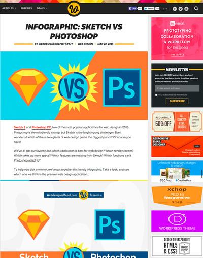図4 SketchとPhotoshopを比較したインフォグラフィックス